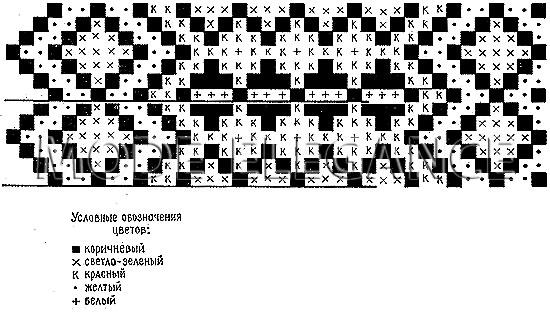 "Рис. 132.  Схема орнамента для мережек  ""настил "" и  ""шабак "" ."